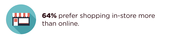 ShoppingInStore