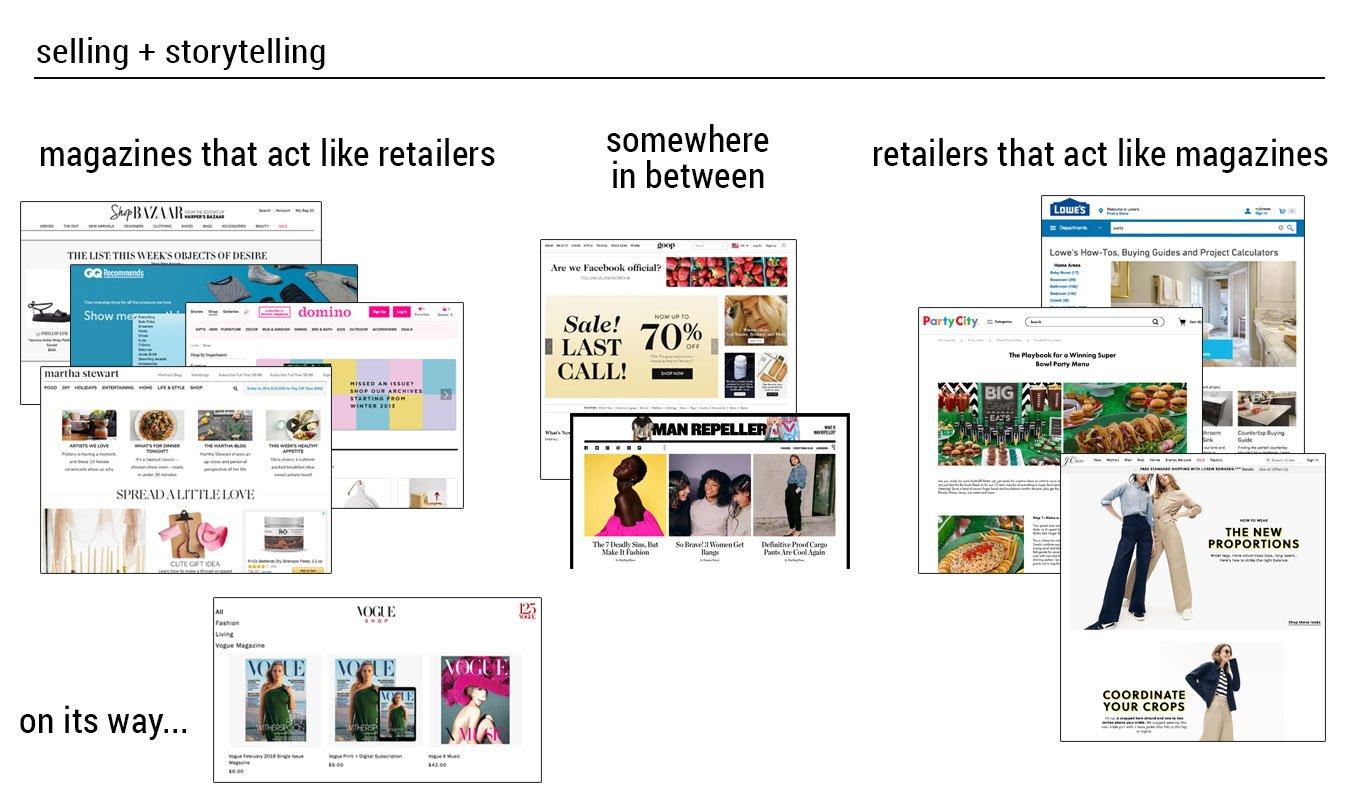 selling-storytelling-magazines-vs-retailers